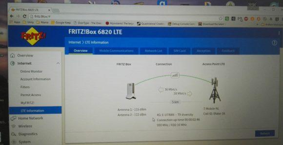 Fritz!box 6820 connectieoverzicht