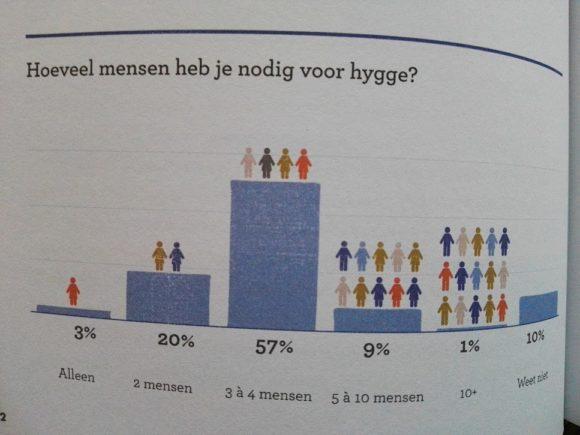 hygge-recensie-copyright-trotse-moeders-10