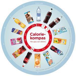 caloriecompas